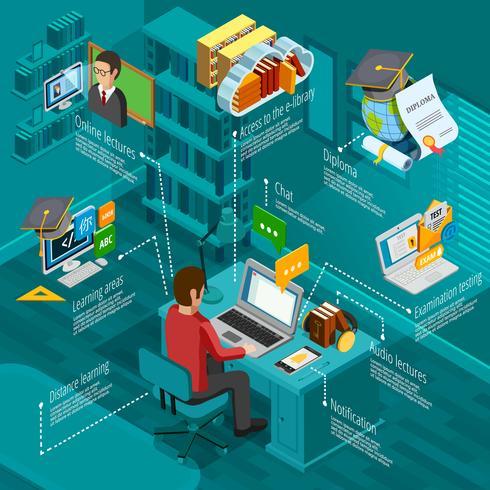 E-learning Infographic Set vecteur