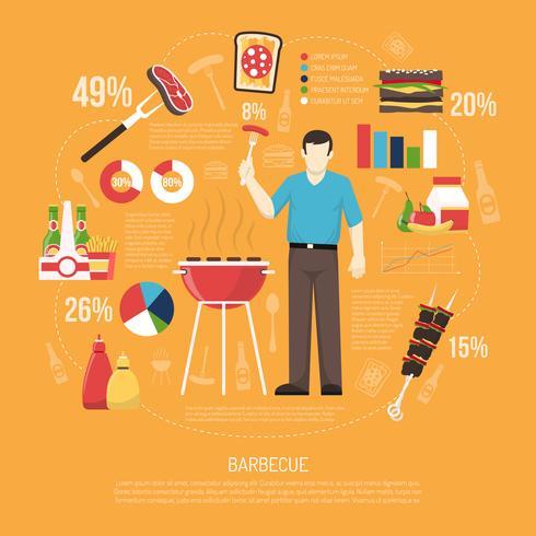 Barbecue infographie mise à plat vecteur