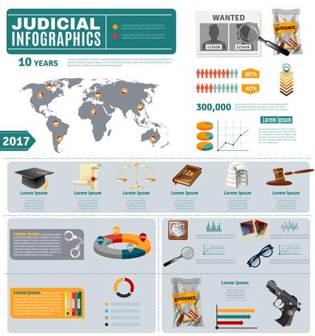 Affiche infographique plat de droit civil et civil vecteur