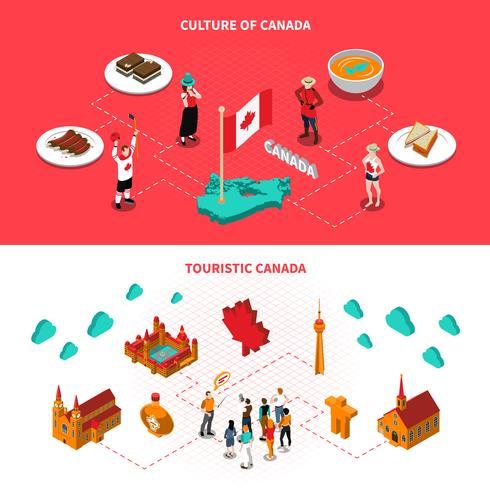 Attractions touristiques au Canada Bannières isométriques horizontales vecteur