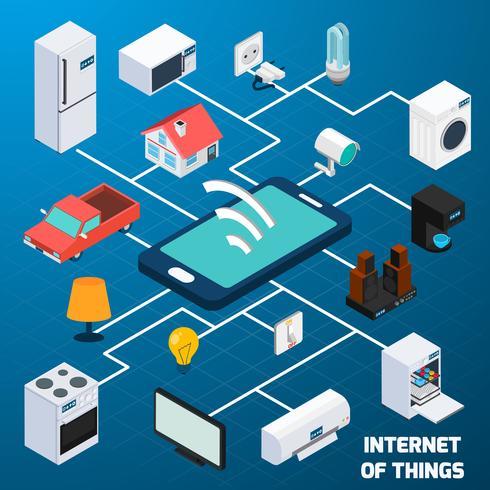 Internet de l'icône de concept isométrique de chose vecteur