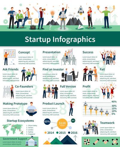 Affiche de plat concept infographie démarrage réussi vecteur
