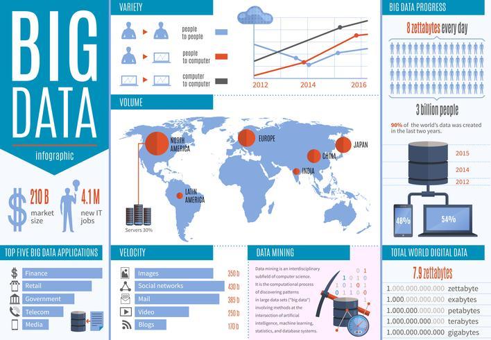 Infographie de traitement de données vecteur