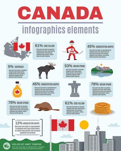 Éléments d'infographie du Canada vecteur