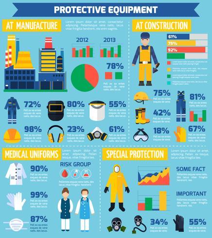 Infographie d'équipement de protection vecteur
