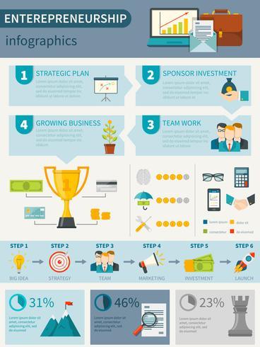 Affiche d'infographie de l'entrepreneuriat vecteur