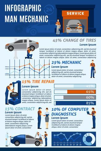 Carte infographique du service de garage automobile vecteur