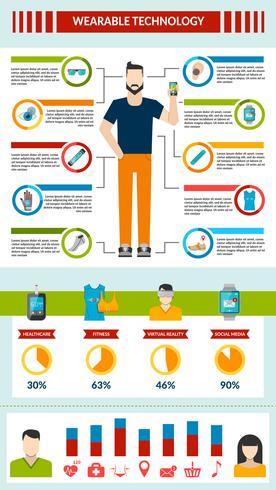 Infographie de la technologie portable vecteur