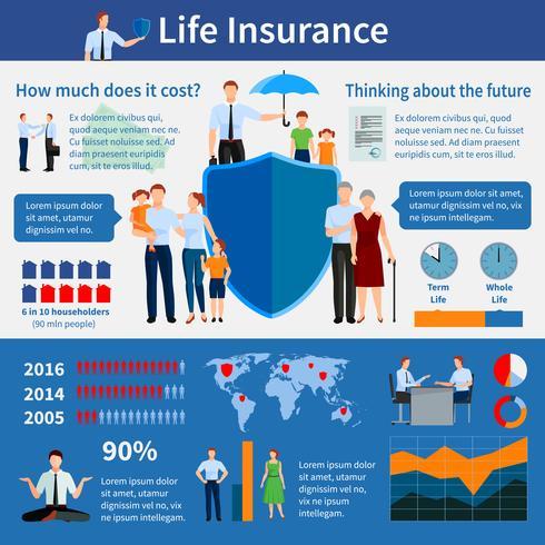 Infographie d'assurance-vie vecteur