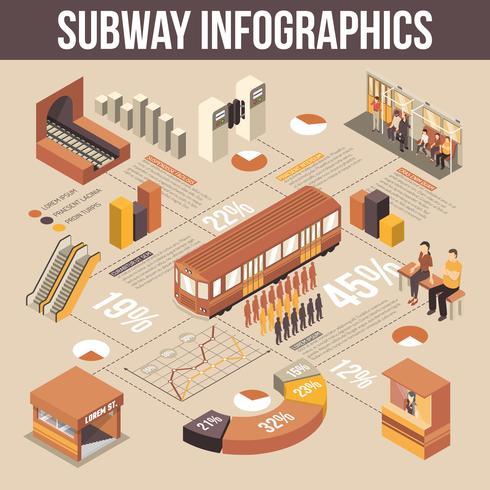 Infographie isométrique de métro vecteur