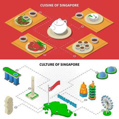 Singapore Culture Cuisine 2 Bannières isométriques vecteur