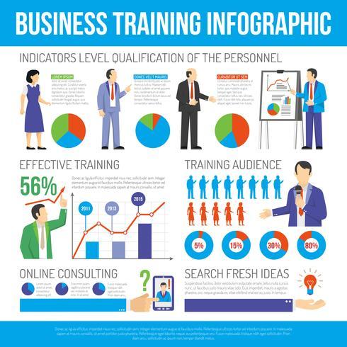 Affiche d'infographie sur la formation et la consultation en entreprise vecteur