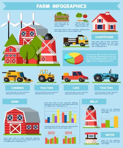 Infographie orthogonale à la ferme vecteur