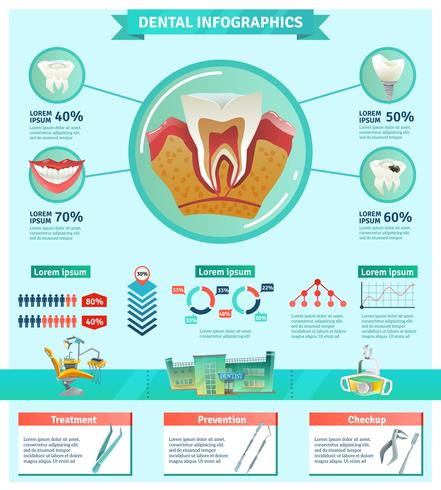 Dentiste Checkup Importance Infographic Flat Banner vecteur