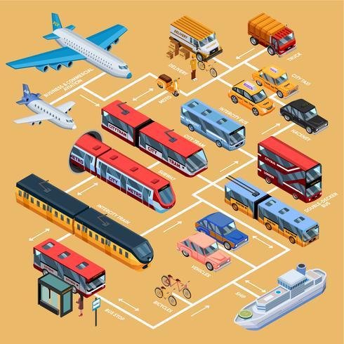 Mise en page isométrique du transport infographie vecteur