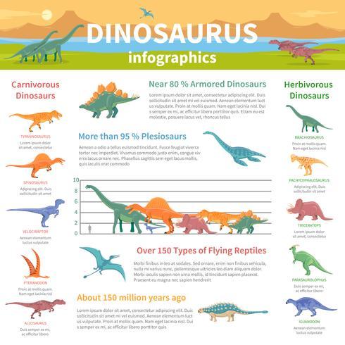 Infographie de dinosaures mise en page à plat vecteur