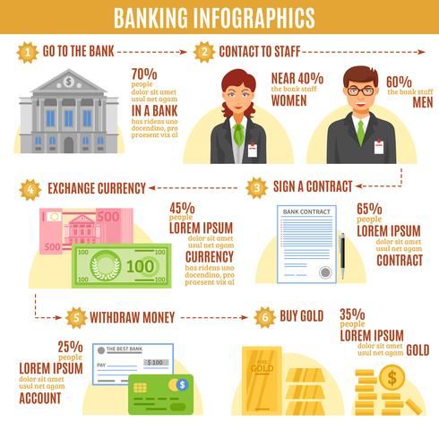 Modèle plat d'infographie bancaire vecteur