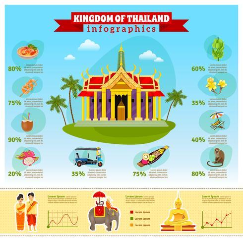 Infographie de la Thaïlande avec des graphiques vecteur