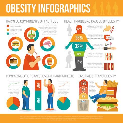 Obésité Concept Infographique vecteur