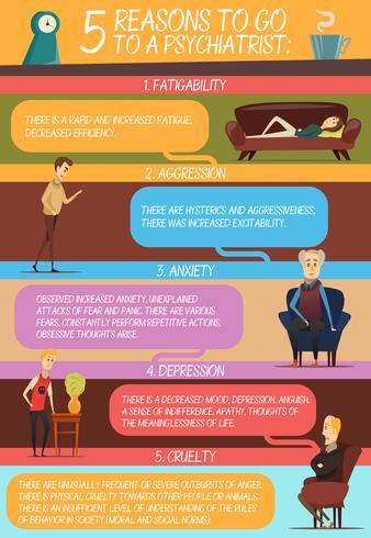 Raisons de la visite à l'infographie du psychologue vecteur