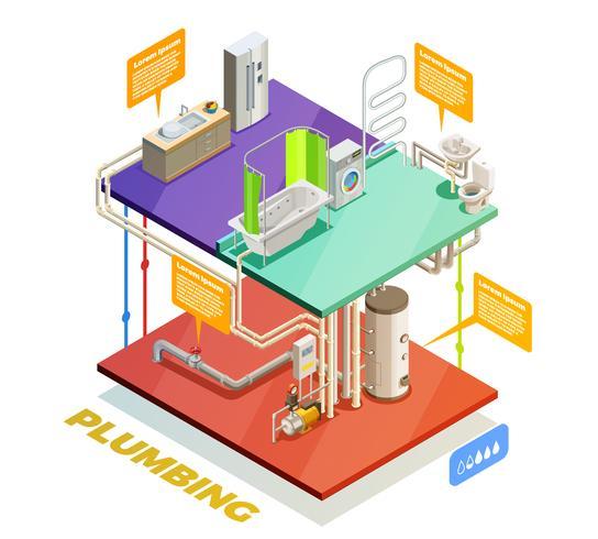 Système de chauffage d'eau de plomberie avec vue isométrique vecteur
