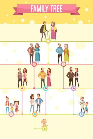 Affiche de l'arbre généalogique vecteur