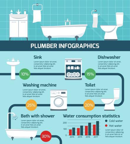 Affiche d'infographie de travaux de plombier vecteur