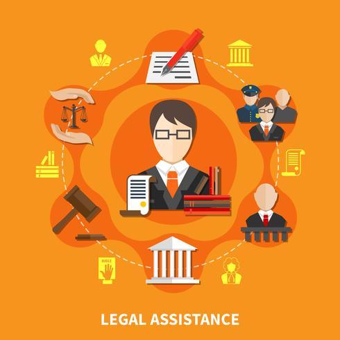 Loi Orange Composition vecteur