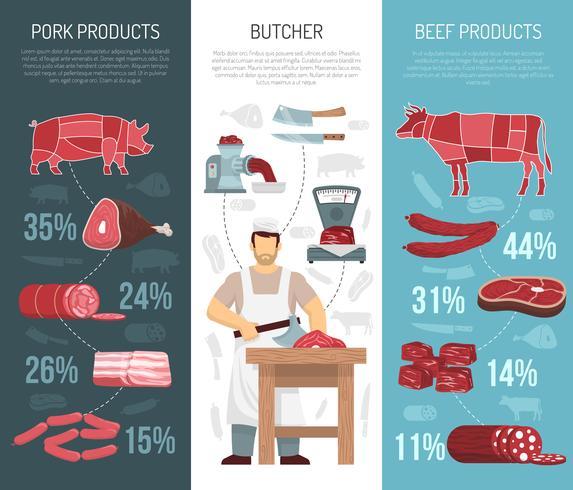 Produits de viande Vanneuses verticales vecteur