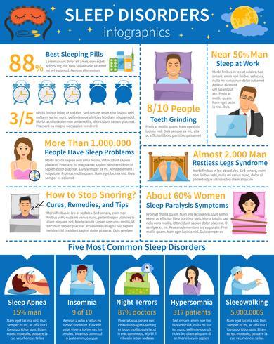 Troubles du sommeil infographie à plat vecteur