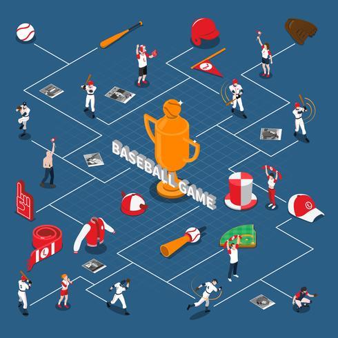 Organigramme isométrique du jeu de baseball vecteur