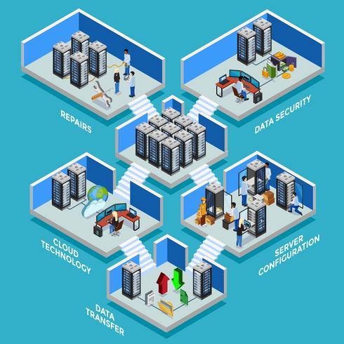 Concept de conception isométrique du datacenter vecteur