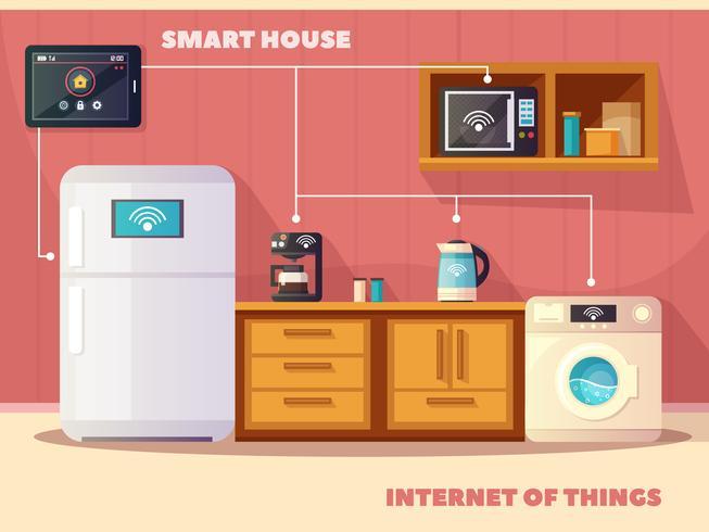 Affiche rétro d'Internet Of Things Kitchen vecteur