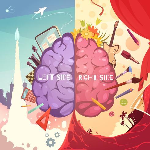 Affiche de dessin animé de côtés gauche droite du cerveau vecteur
