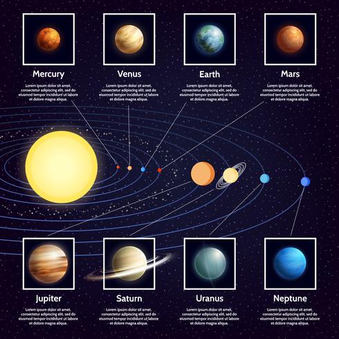 Ensemble d'infographie de planètes du système solaire vecteur
