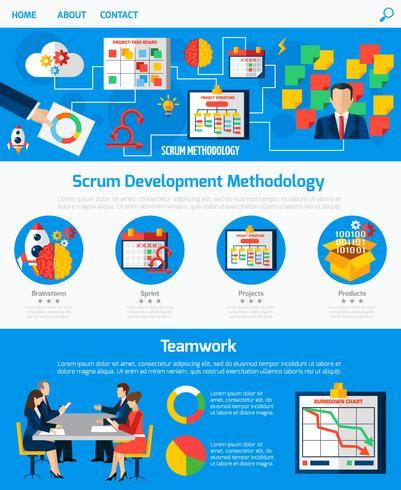 Conception de page Web de développement Agile Scrum vecteur