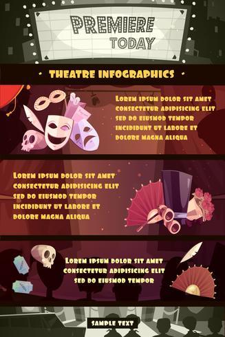 Illustration d'infographie de théâtre vecteur