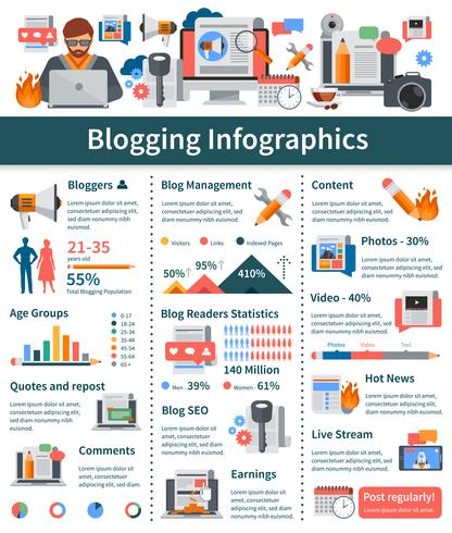 Blogging mise en page infographie plat vecteur
