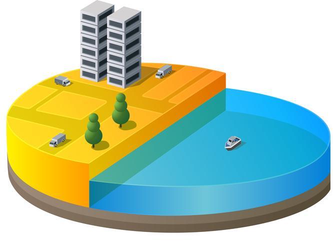 Une vue isométrique d'une partie du paysage urbain vecteur