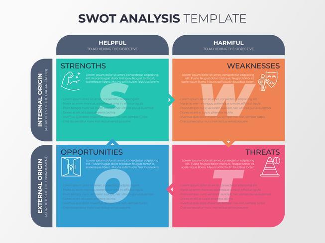 Modèle d'analyse SWOT vecteur