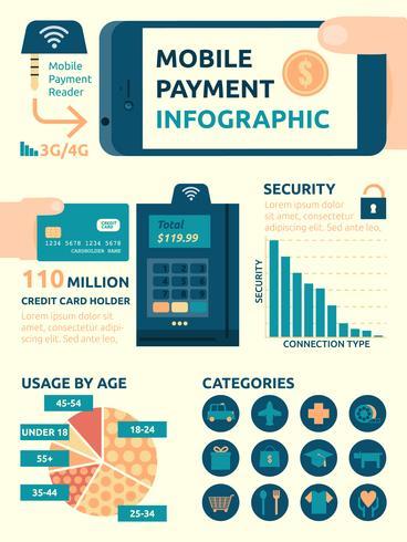 Infographie de paiement mobile vecteur