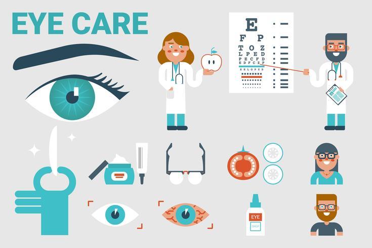 Concept de soins oculaires vecteur