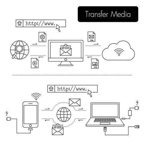 Un appareil électronique envoie plus de fichiers à un autre appareil et les sauvegarde sur le cloud. bannière technologique. style de contour. vecteur