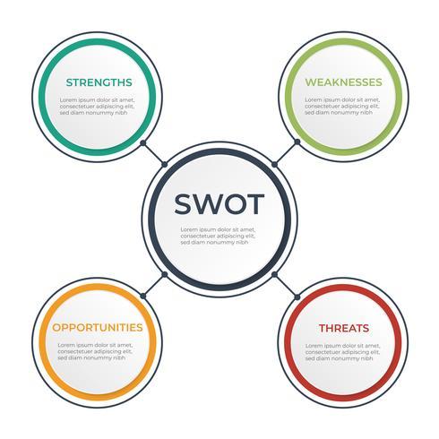 Modèle d'affaires 3D d'infographie moderne avec 4 étapes, options ou processus. Infographie d'analyse Swot. vecteur