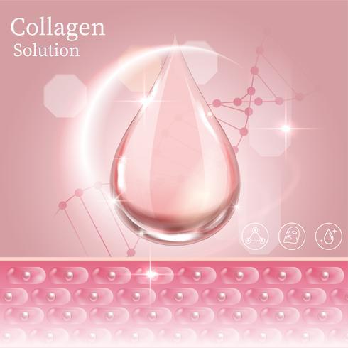 ADN protéger la solution de collagène. traitement de soin de la peau. Crème hydratante vecteur