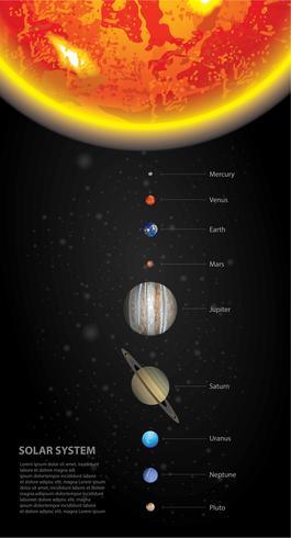 Système solaire de nos planètes Vector Illustration