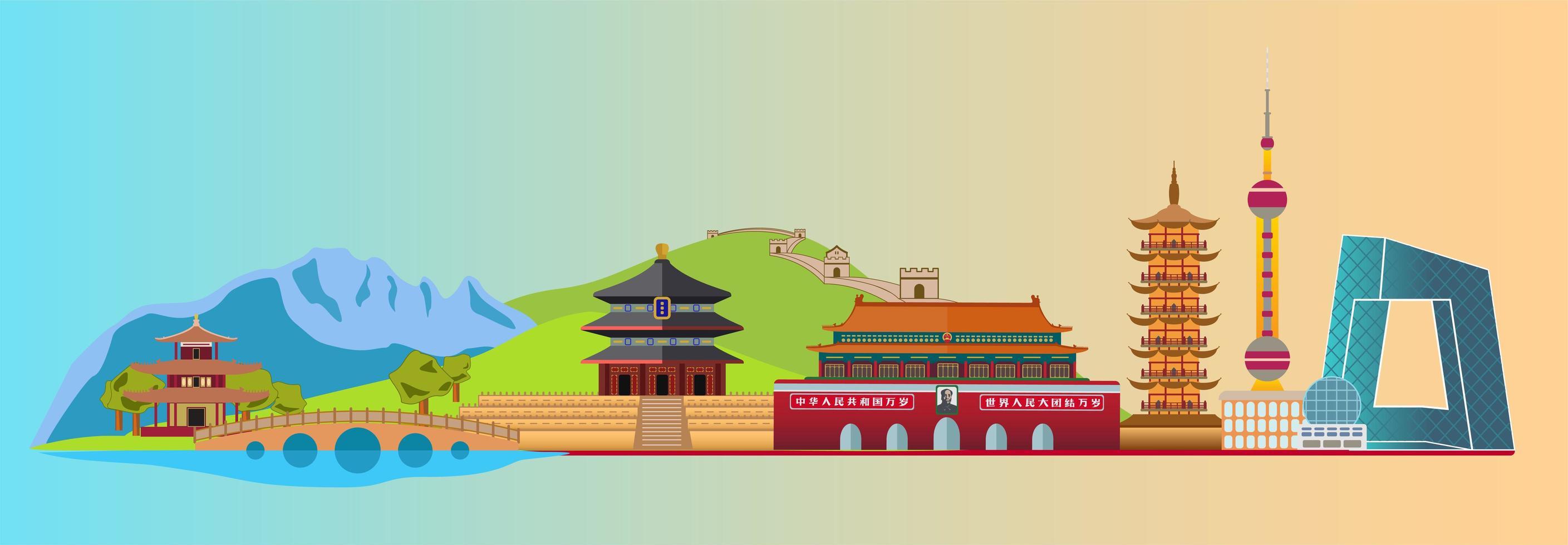 Panorama de la Chine est et ouest vecteur