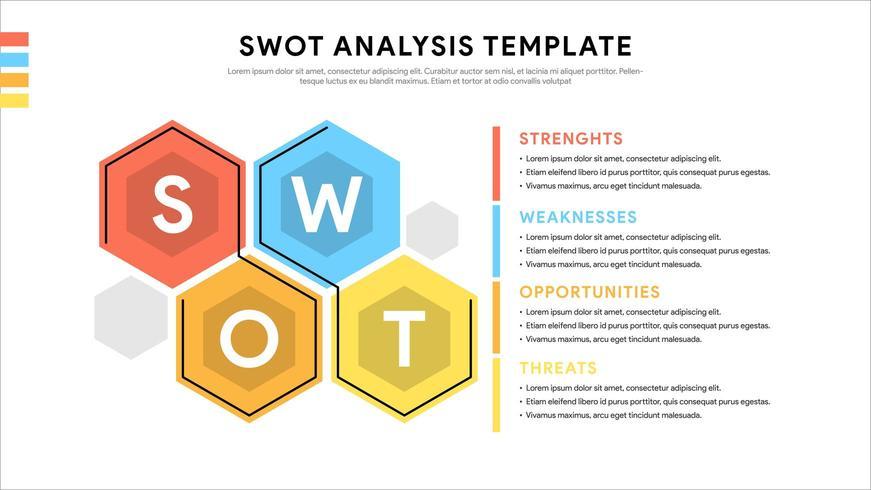 Modèle d'analyse SWOT ou technique de planification stratégique vecteur