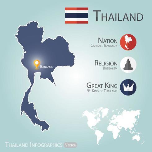 Infographie de la carte de la Thaïlande vecteur