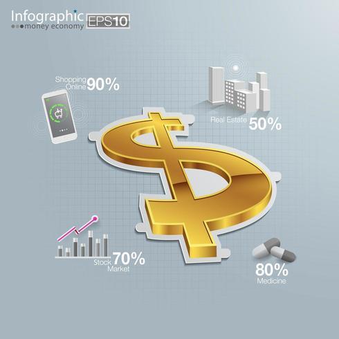 Infographie financière et économique vecteur